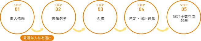 hiro_r5_c1